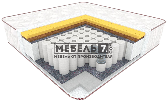 Матрас Тоскана  ( Латекс + кокос + Pocket Spring 320 + ReflexFoam + еврокаркас ) 21см.