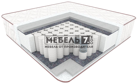 "Матрас ""Валенсия"" (ReflexFoam + Pocket Spring 320 + ReflexFoam + еврокаркас ) 19см."